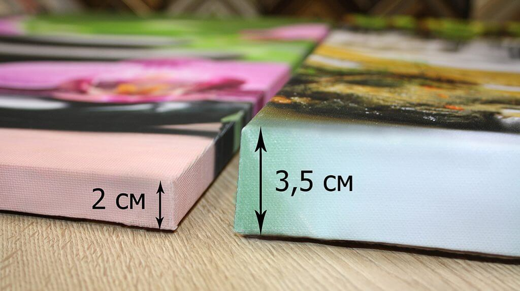 натяжка холста на толстый подрамник 35 мм, европодрамник
